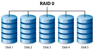 raid recovery cape town