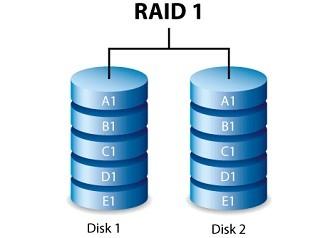 raid 1 recovery